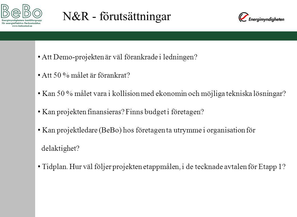Att Demo-projekten är väl förankrade i ledningen? Att 50 % målet är förankrat? Kan 50 % målet vara i kollision med ekonomin och möjliga tekniska lösni