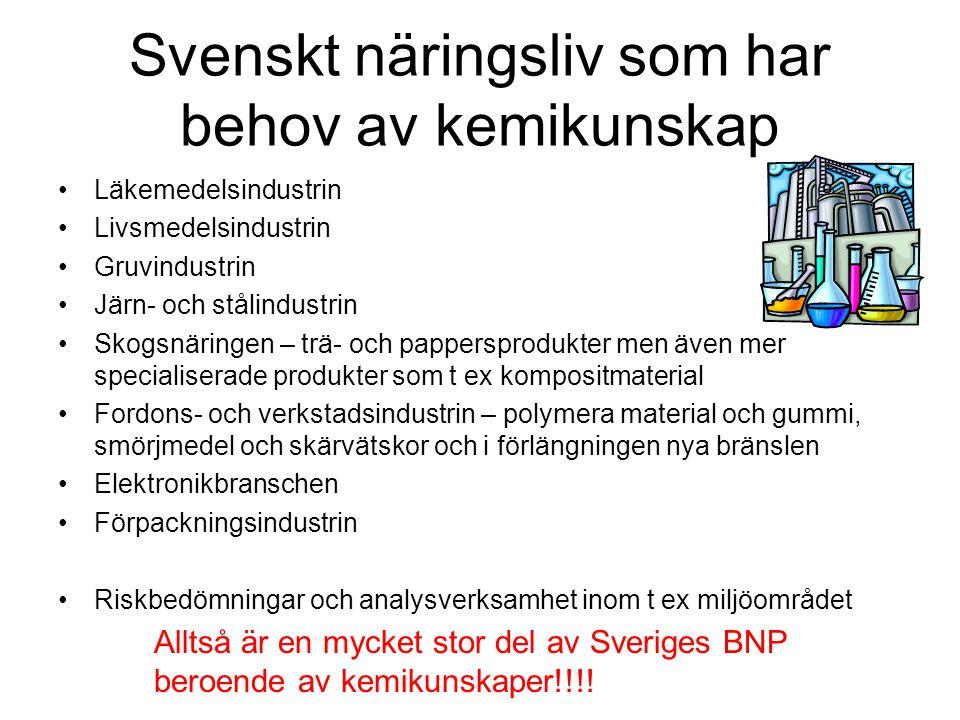 Svenskt näringsliv som har behov av kemikunskap Läkemedelsindustrin Livsmedelsindustrin Gruvindustrin Järn- och stålindustrin Skogsnäringen – trä- och