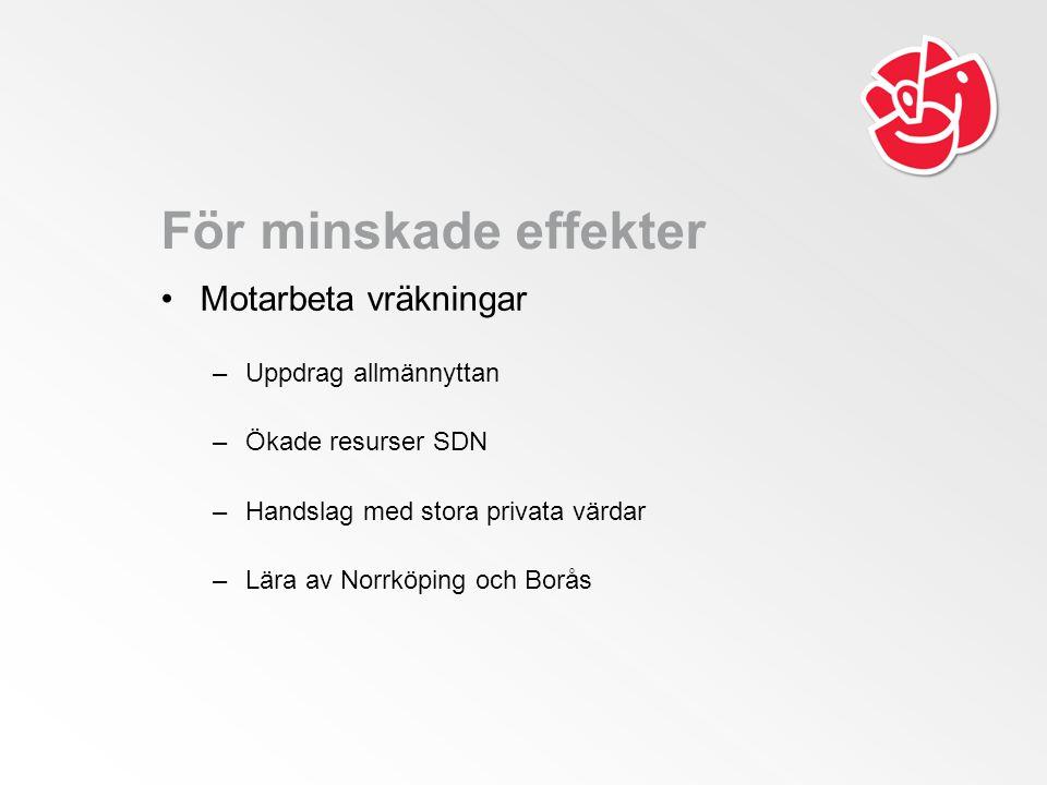 För minskade effekter Motarbeta vräkningar –Uppdrag allmännyttan –Ökade resurser SDN –Handslag med stora privata värdar –Lära av Norrköping och Borås