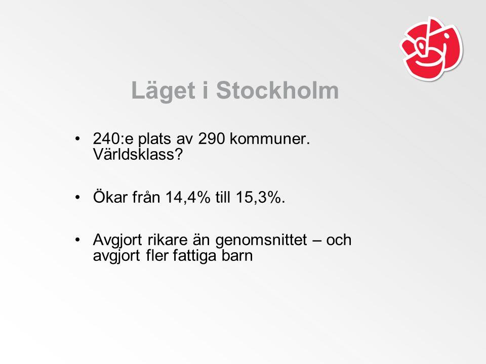 Läget i Stockholm 240:e plats av 290 kommuner. Världsklass.