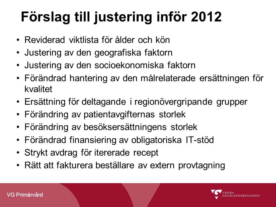 VG Primärvård Förslag till justering inför 2012 Reviderad viktlista för ålder och kön Justering av den geografiska faktorn Justering av den socioekono