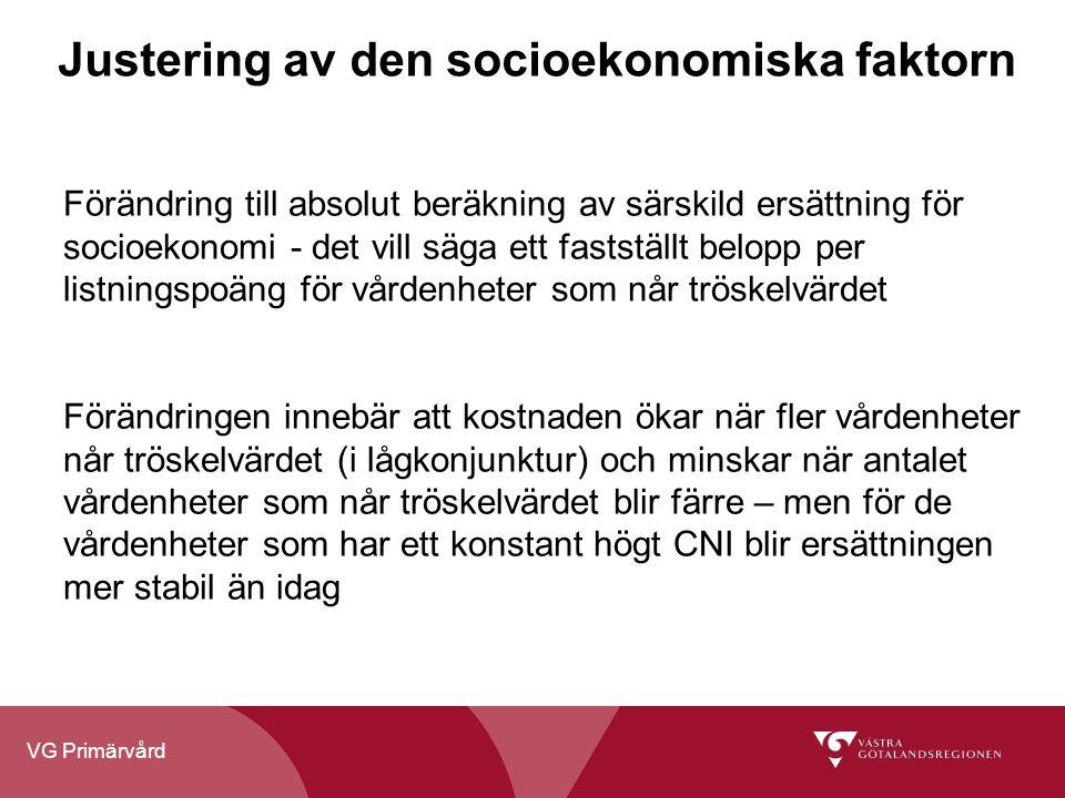 VG Primärvård Justering av den socioekonomiska faktorn Förändring till absolut beräkning av särskild ersättning för socioekonomi - det vill säga ett f