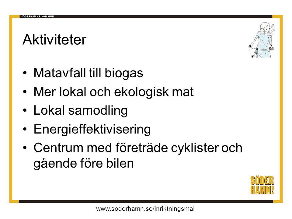 www.soderhamn.se/inriktningsmal Aktiviteter Matavfall till biogas Mer lokal och ekologisk mat Lokal samodling Energieffektivisering Centrum med företräde cyklister och gående före bilen