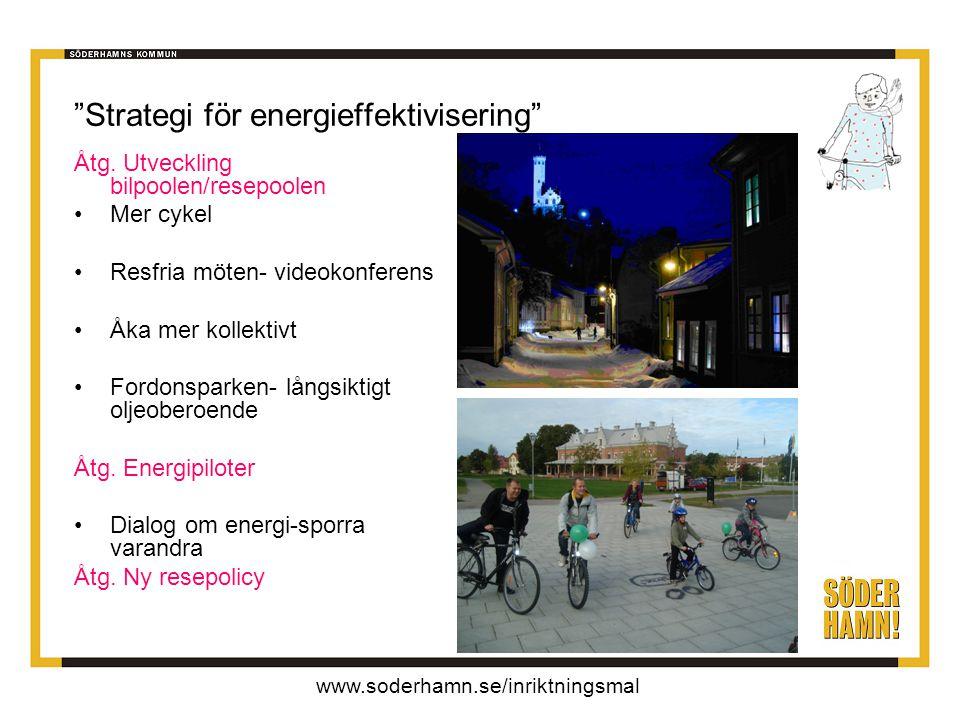 www.soderhamn.se/inriktningsmal Strategi för energieffektivisering Åtg.