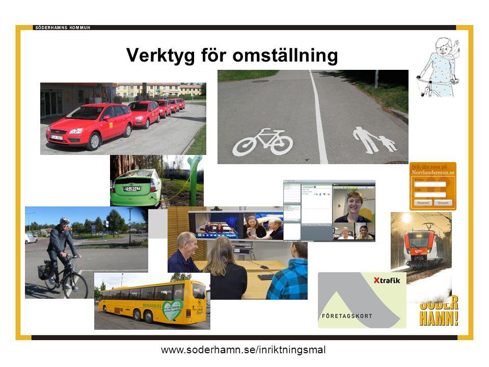 www.soderhamn.se/inriktningsmal Verktyg för omställning