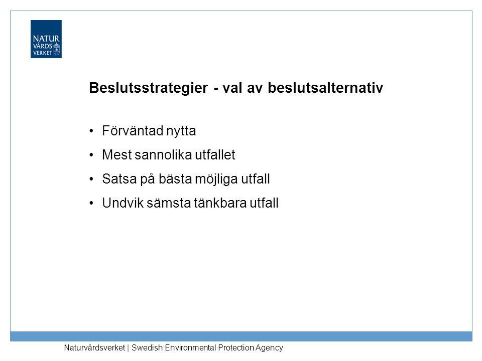 Naturvårdsverket   Swedish Environmental Protection Agency Beslutsstrategier - val av beslutsalternativ Förväntad nytta Mest sannolika utfallet Satsa