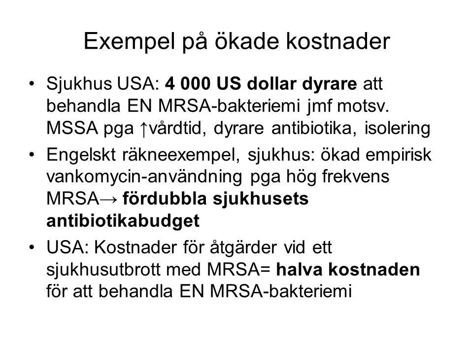 Exempel på ökade kostnader Sjukhus USA: 4 000 US dollar dyrare att behandla EN MRSA-bakteriemi jmf motsv. MSSA pga ↑vårdtid, dyrare antibiotika, isole
