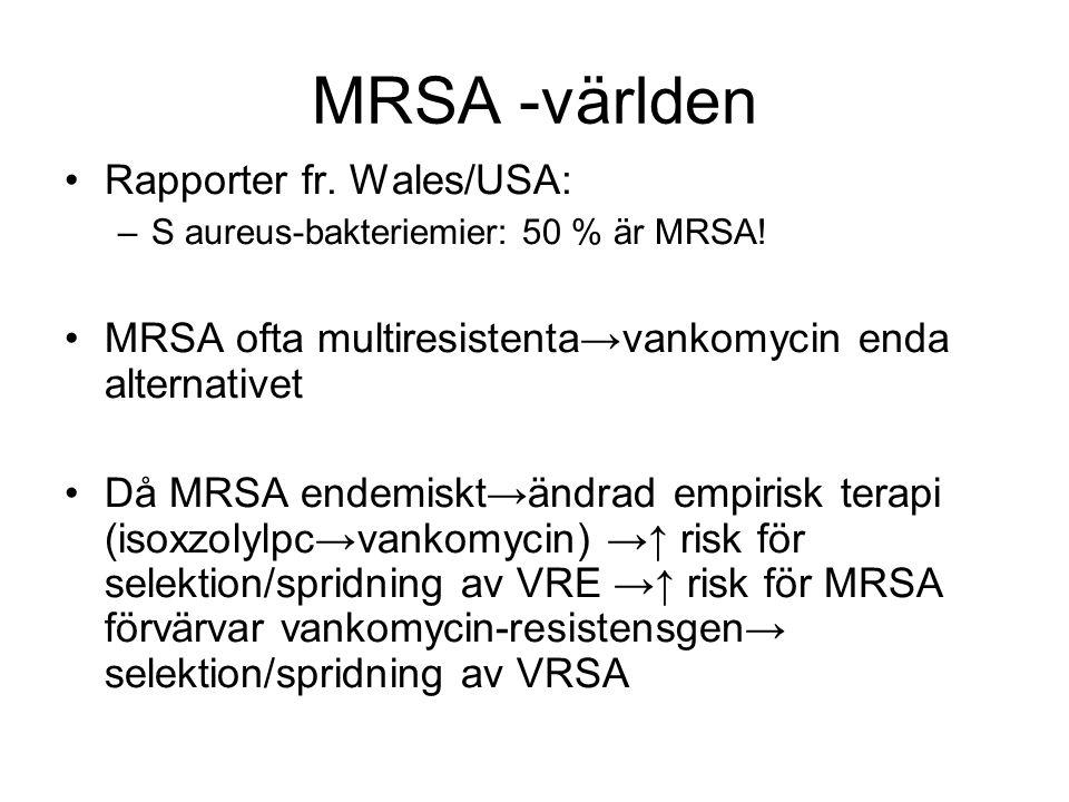 MRSA -världen Rapporter fr. Wales/USA: –S aureus-bakteriemier: 50 % är MRSA! MRSA ofta multiresistenta→vankomycin enda alternativet Då MRSA endemiskt→
