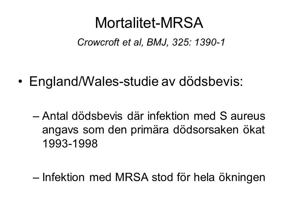 Mortalitet-MRSA Crowcroft et al, BMJ, 325: 1390-1 England/Wales-studie av dödsbevis: –Antal dödsbevis där infektion med S aureus angavs som den primär