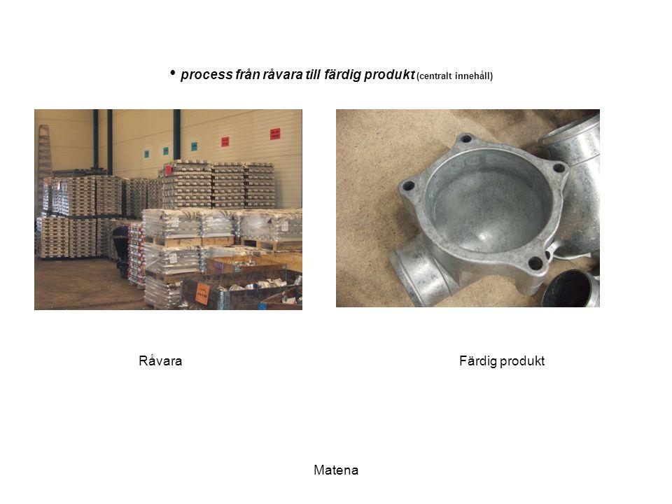 Matena process från råvara till färdig produkt (centralt innehåll) Råvara Färdig produkt