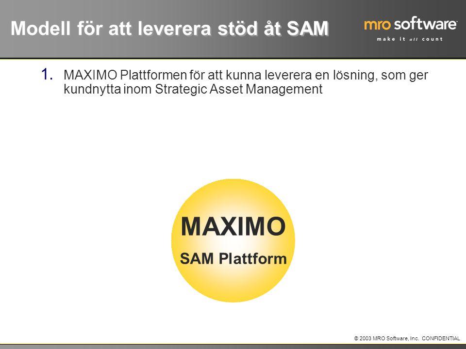 © 2003 MRO Software, Inc.CONFIDENTIAL Modell för att leverera stöd åt SAM 1.