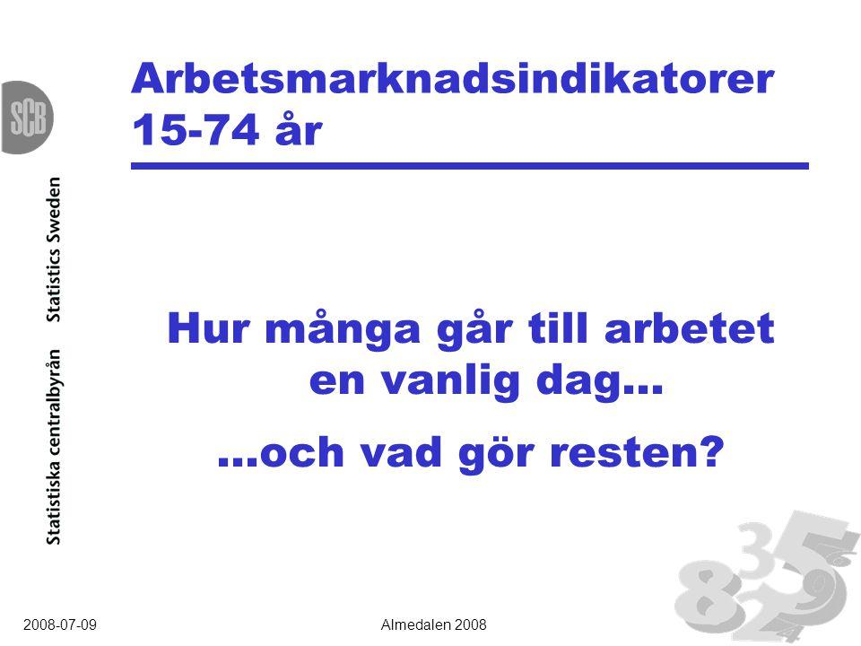 2008-07-09Almedalen 2008 Ej i arbetskraften, kv 1 2008