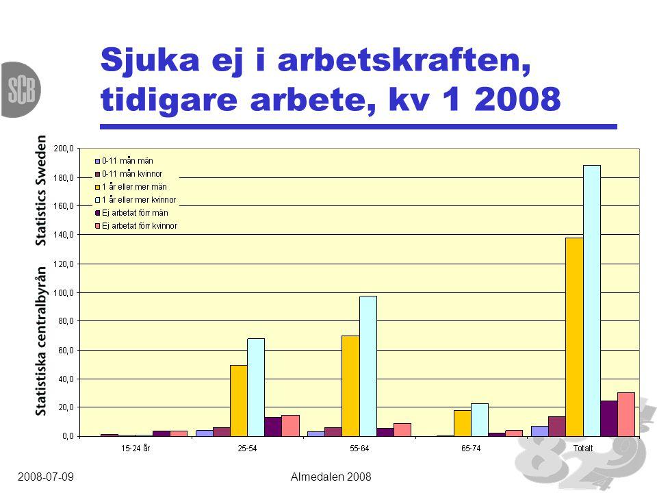 2008-07-09Almedalen 2008 Sjuka ej i arbetskraften, tidigare arbete, kv 1 2008