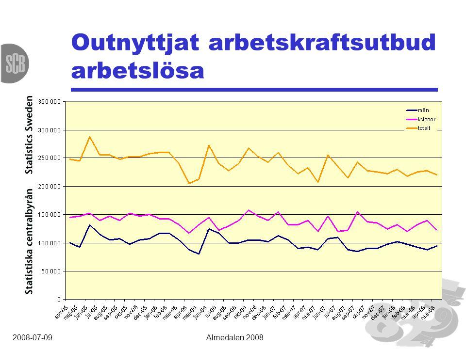 2008-07-09Almedalen 2008 Outnyttjat arbetskraftsutbud arbetslösa