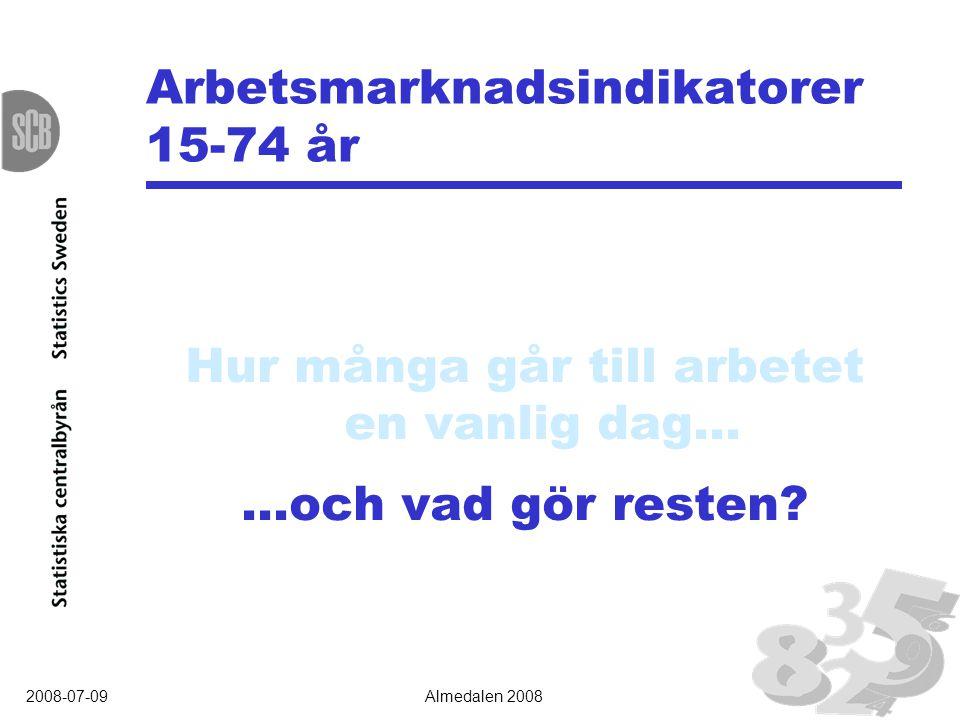 2008-07-09Almedalen 2008 Flöden Ej i AK, sjuk kv 4 2007 – kv 1 2008