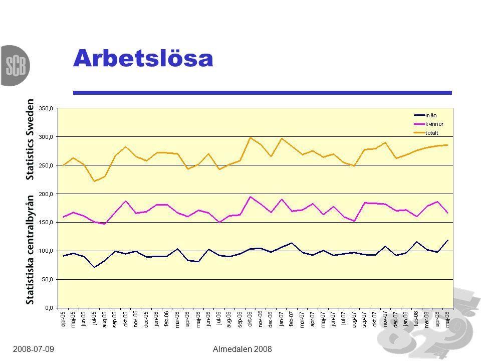 2008-07-09Almedalen 2008 Arbetsmarknadsindikatorer 15-74 år Hur många går till arbetet en vanlig dag… …och vad gör resten.