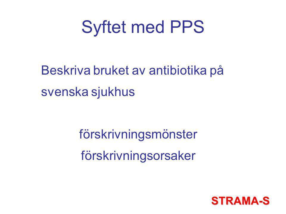 Syftet med PPS Beskriva bruket av antibiotika på svenska sjukhus förskrivningsmönster förskrivningsorsaker STRAMA-S