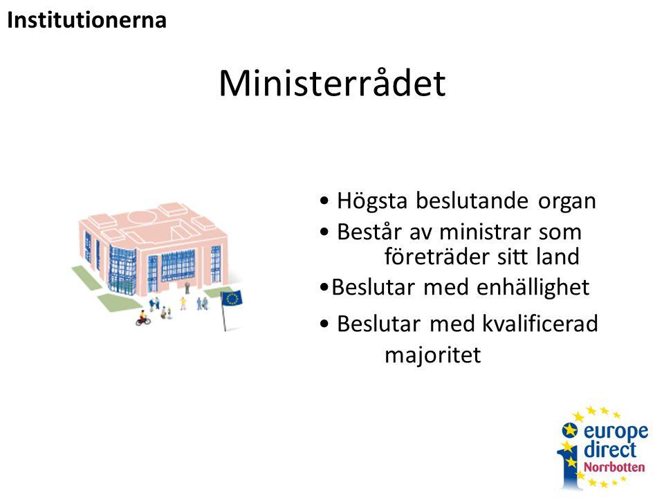 Ministerrådet Högsta beslutande organ Består av ministrar som företräder sitt land Beslutar med enhällighet Beslutar med kvalificerad majoritet Institutionerna