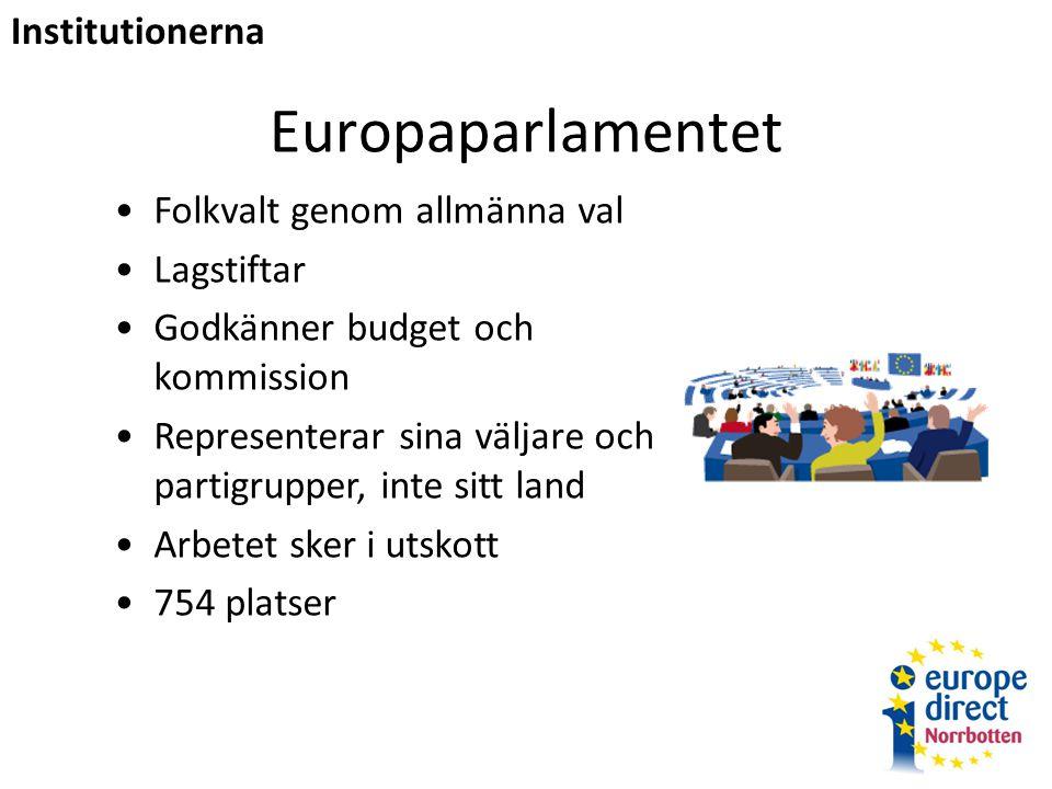 Europaparlamentet Folkvalt genom allmänna val Lagstiftar Godkänner budget och kommission Representerar sina väljare och partigrupper, inte sitt land Arbetet sker i utskott 754 platser Institutionerna
