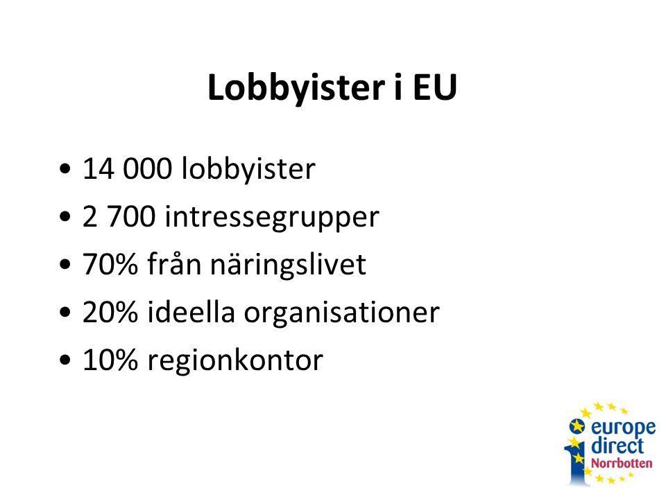 Lobbyister i EU 14 000 lobbyister 2 700 intressegrupper 70% från näringslivet 20% ideella organisationer 10% regionkontor