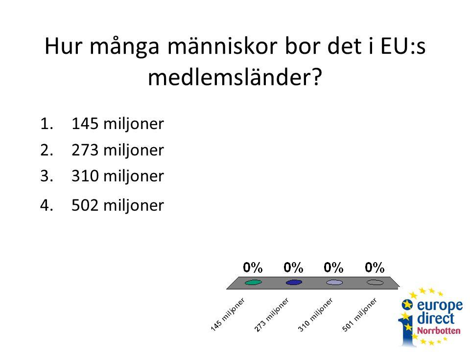 Hur många människor bor det i EU:s medlemsländer.