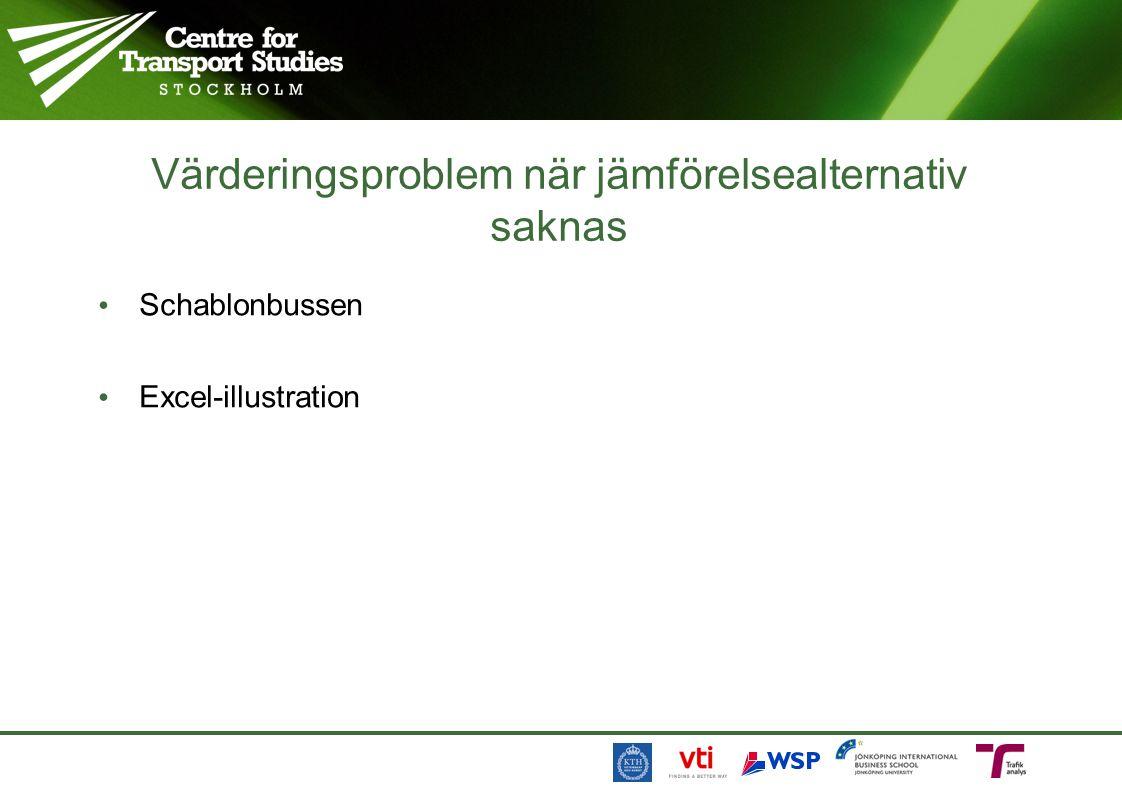 Värderingsproblem när jämförelsealternativ saknas Schablonbussen Excel-illustration