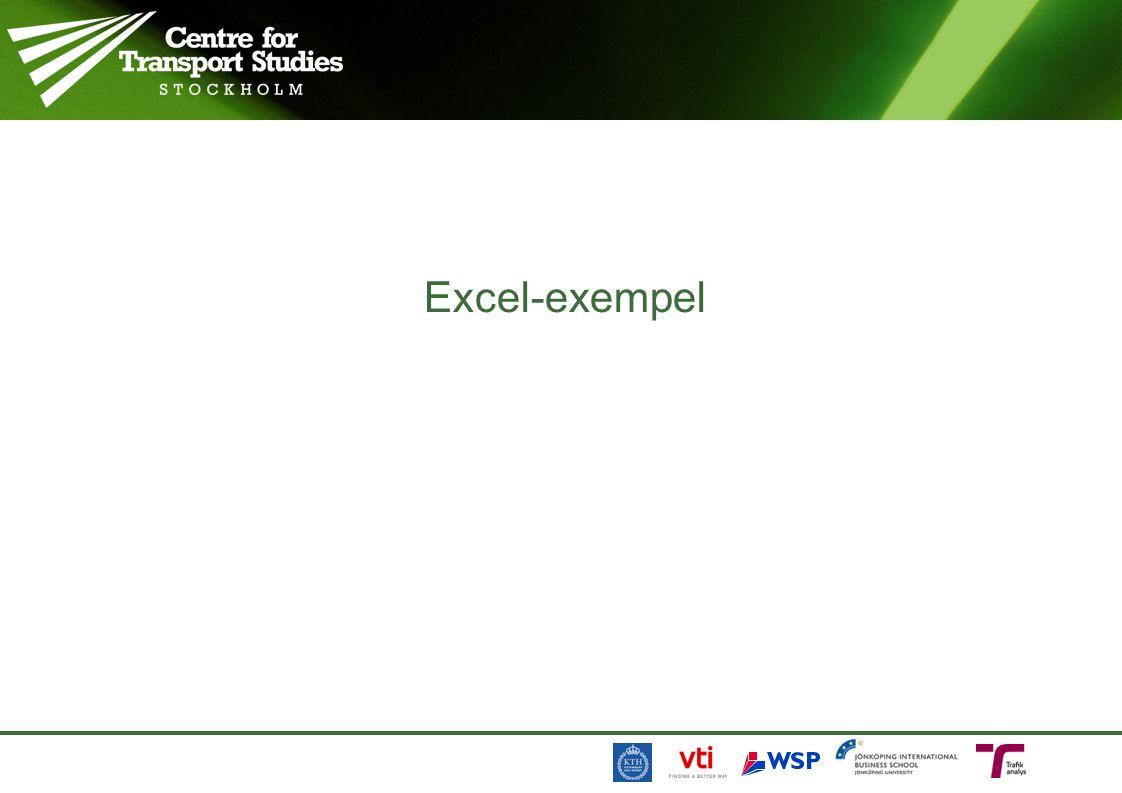 Excel-exempel