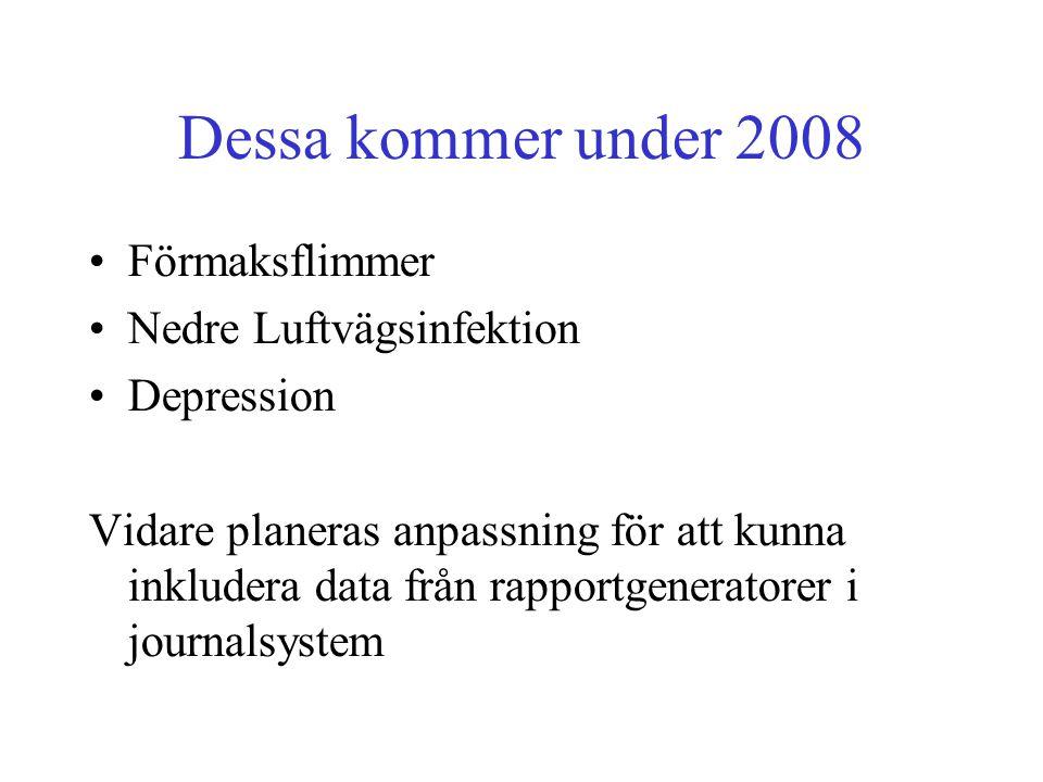 Dessa kommer under 2008 Förmaksflimmer Nedre Luftvägsinfektion Depression Vidare planeras anpassning för att kunna inkludera data från rapportgenerato