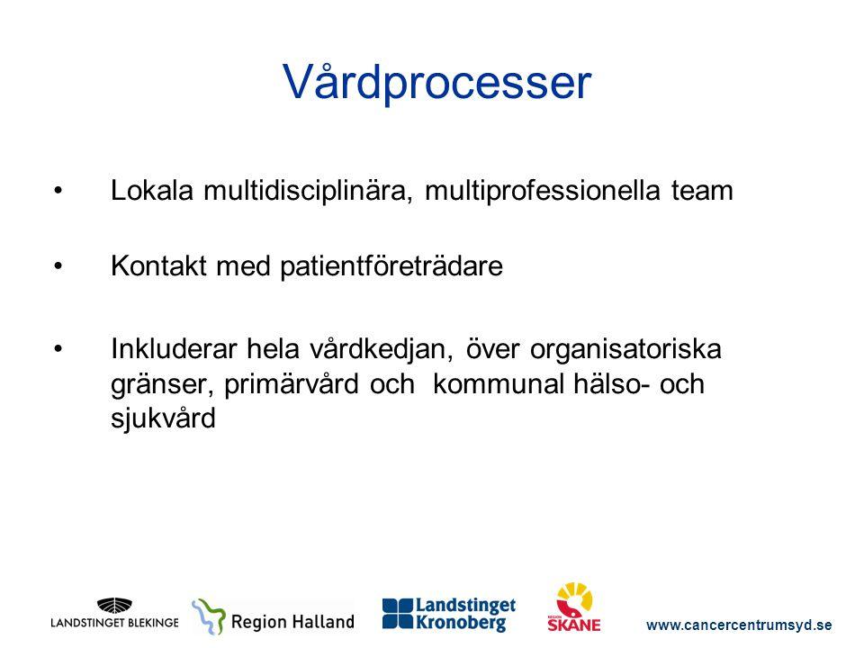 www.cancercentrumsyd.se Lokala multidisciplinära, multiprofessionella team Kontakt med patientföreträdare Inkluderar hela vårdkedjan, över organisatoriska gränser, primärvård och kommunal hälso- och sjukvård Vårdprocesser