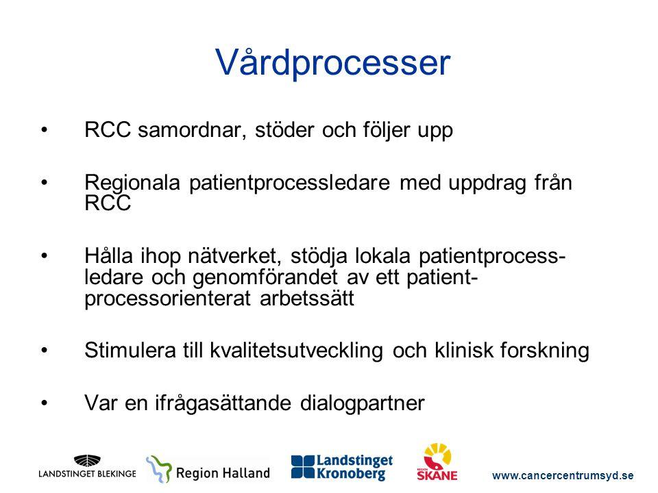 www.cancercentrumsyd.se RCC samordnar, stöder och följer upp Regionala patientprocessledare med uppdrag från RCC Hålla ihop nätverket, stödja lokala p