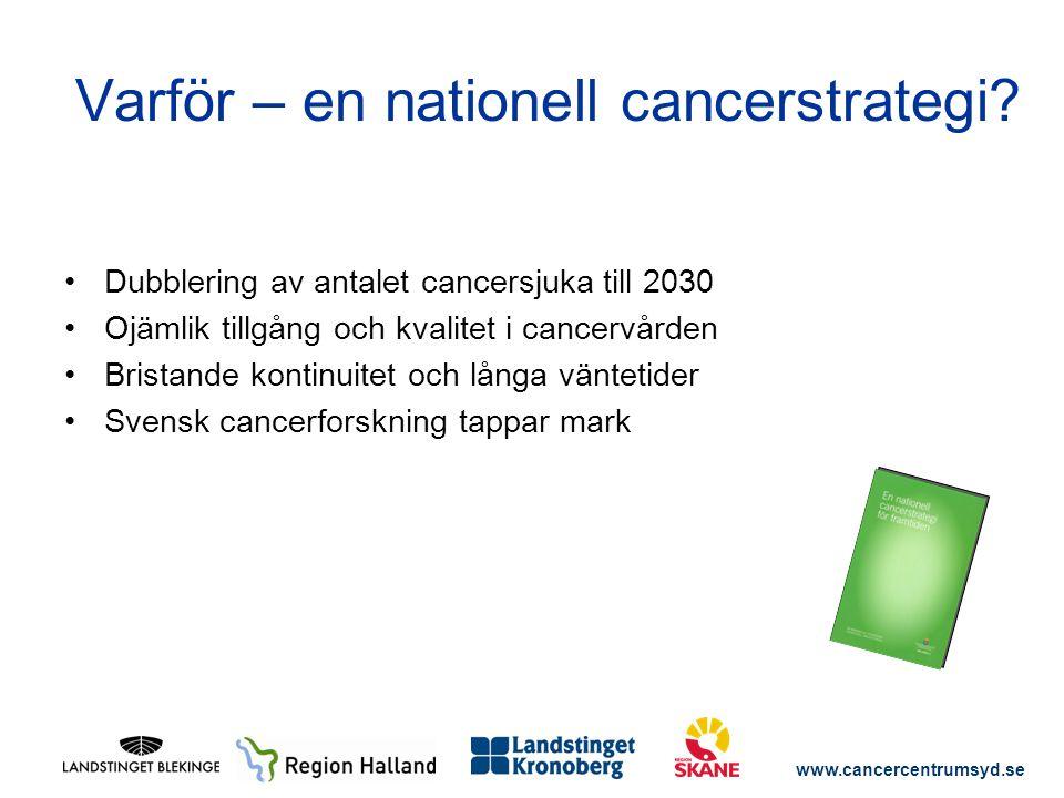 Varför – en nationell cancerstrategi? Dubblering av antalet cancersjuka till 2030 Ojämlik tillgång och kvalitet i cancervården Bristande kontinuitet o