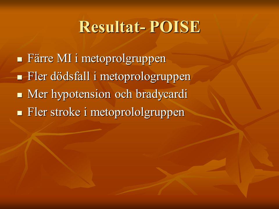 Resultat- POISE Färre MI i metoprolgruppen Färre MI i metoprolgruppen Fler dödsfall i metoprologruppen Fler dödsfall i metoprologruppen Mer hypotensio