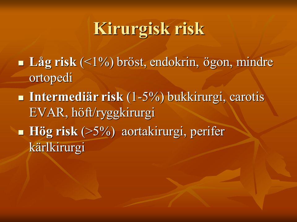 Rekomendationer för stabila patienter Sen revaskularisering efter non-cardiac surgery enligt ESC guidlines Sen revaskularisering efter non-cardiac surgery enligt ESC guidlines Profylaktisk revaskularisering före hög- riskkirurgi kan vara indicerat Profylaktisk revaskularisering före hög- riskkirurgi kan vara indicerat Ej indicerat vid intermediär risk eller låg- riskkirurgi Ej indicerat vid intermediär risk eller låg- riskkirurgi