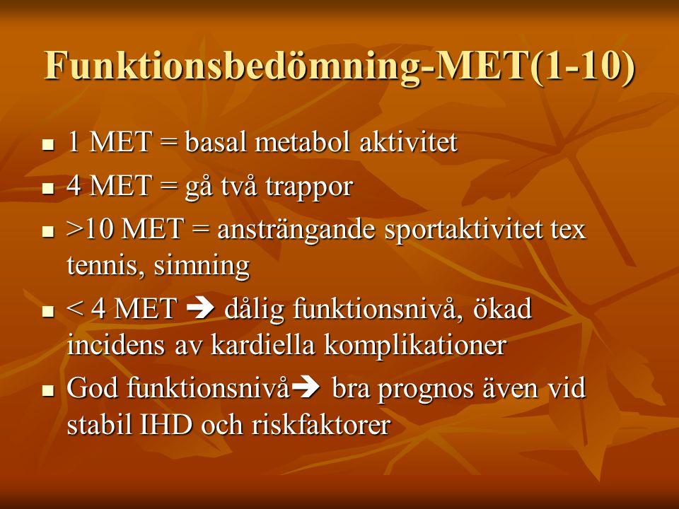 Funktionsbedömning-MET(1-10) 1 MET = basal metabol aktivitet 1 MET = basal metabol aktivitet 4 MET = gå två trappor 4 MET = gå två trappor >10 MET = a