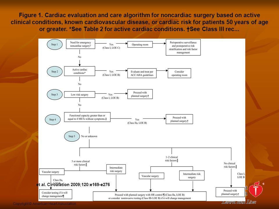 Utredning för IHD-stresstest Rekomenderas för hög-riskkirurgi med 3 riskfaktorer Rekomenderas för hög-riskkirurgi med 3 riskfaktorer Kan bli aktuell för hög-riskkirurgi med 2 riskfaktorer Kan bli aktuell för hög-riskkirurgi med 2 riskfaktorer 1.