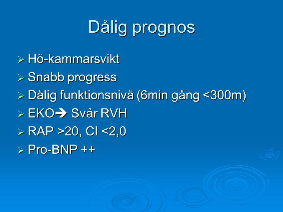 Dålig prognos  Hö-kammarsvikt  Snabb progress  Dålig funktionsnivå (6min gång <300m)  EKO  Svår RVH  RAP >20, CI 20, CI <2,0  Pro-BNP ++