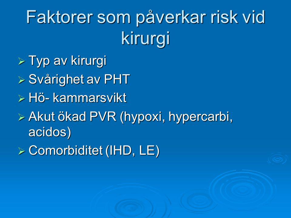Faktorer som påverkar risk vid kirurgi  Typ av kirurgi  Svårighet av PHT  Hö- kammarsvikt  Akut ökad PVR (hypoxi, hypercarbi, acidos)  Comorbidit
