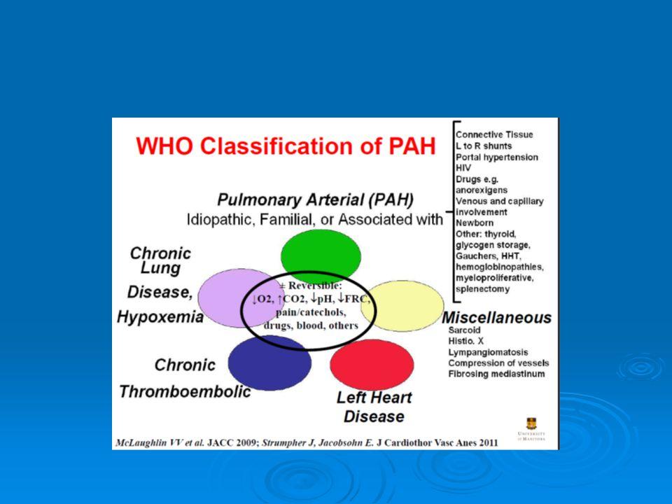 Akut ökning av PVR  Hypoxi  Hyperkapni  Acidos  Hypotermi (shivering)  Ökat sympatikus påslag (smärta, oro)  Vasokontriktorer (katecholaminer, serotonin, tromoxan, endothelin)