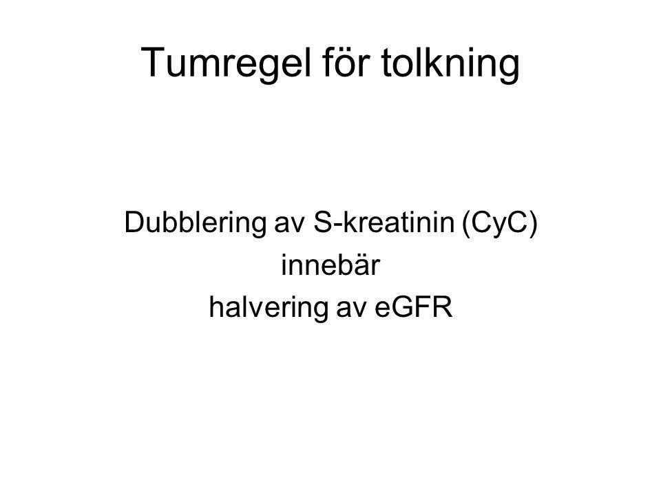 Tumregel för tolkning Dubblering av S-kreatinin (CyC) innebär halvering av eGFR