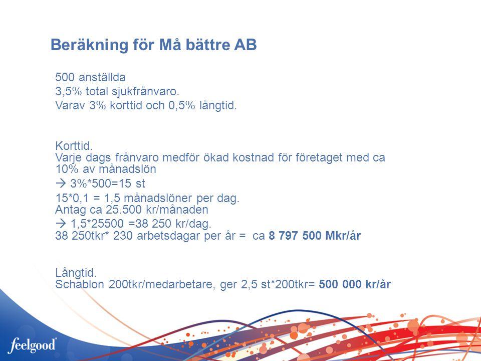 Beräkning för Må bättre AB 500 anställda 3,5% total sjukfrånvaro.