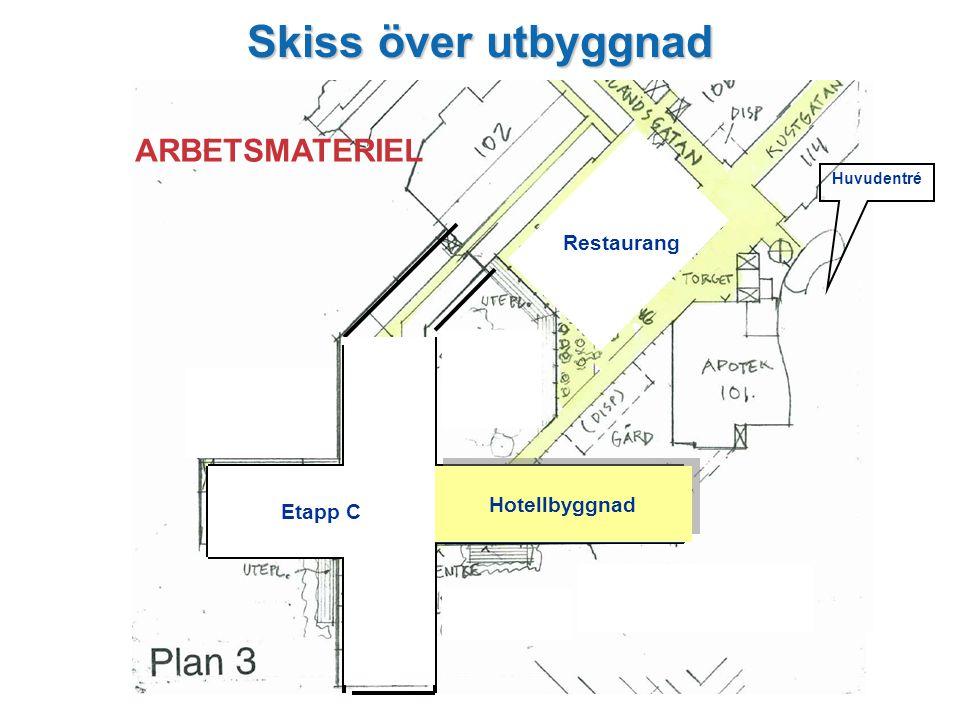 Skiss över utbyggnad Etapp C Hotellbyggnad ARBETSMATERIEL Huvudentré Restaurang