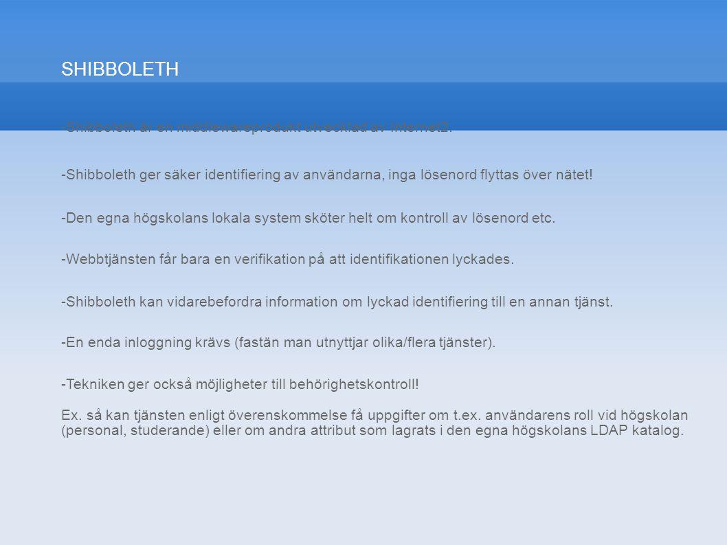 SHIBBOLETH -Shibboleth ger säker identifiering av användarna, inga lösenord flyttas över nätet! -Den egna högskolans lokala system sköter helt om kont