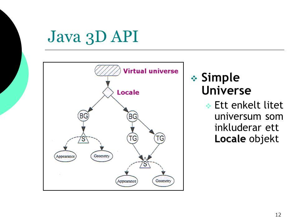 12 Java 3D API  Simple Universe Locale  Ett enkelt litet universum som inkluderar ett Locale objekt