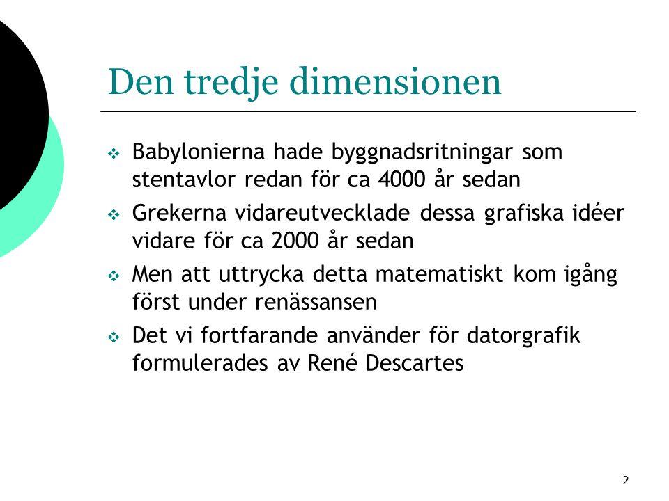 2 Den tredje dimensionen  Babylonierna hade byggnadsritningar som stentavlor redan för ca 4000 år sedan  Grekerna vidareutvecklade dessa grafiska idéer vidare för ca 2000 år sedan  Men att uttrycka detta matematiskt kom igång först under renässansen  Det vi fortfarande använder för datorgrafik formulerades av René Descartes