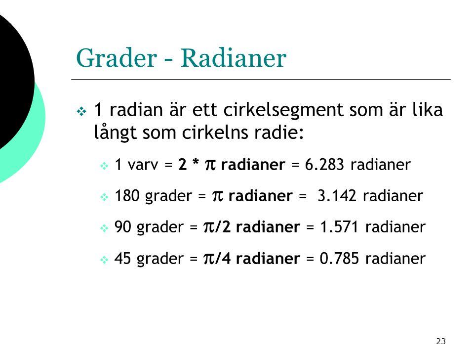 23 Grader - Radianer  1 radian är ett cirkelsegment som är lika långt som cirkelns radie:  1 varv = 2 *  radianer = 6.283 radianer  180 grader =  radianer = 3.142 radianer  90 grader =  /2 radianer = 1.571 radianer  45 grader =  /4 radianer = 0.785 radianer