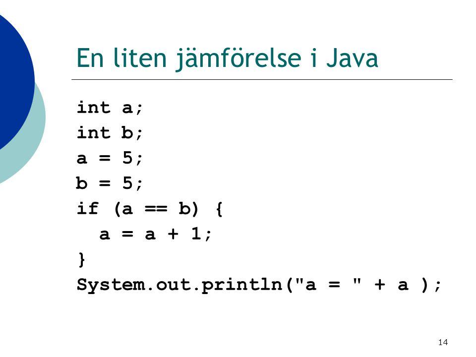 14 En liten jämförelse i Java int a; int b; a = 5; b = 5; if (a == b) { a = a + 1; } System.out.println(