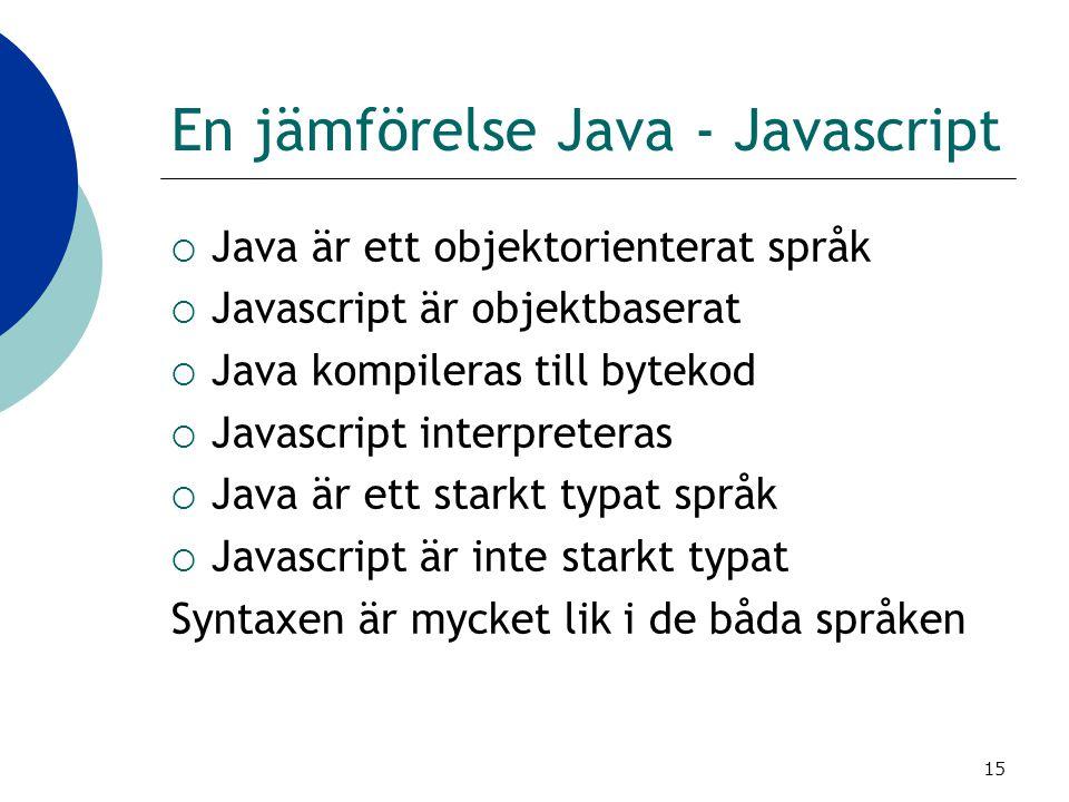 15 En jämförelse Java - Javascript  Java är ett objektorienterat språk  Javascript är objektbaserat  Java kompileras till bytekod  Javascript inte