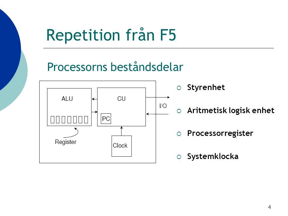 4 Repetition från F5  Styrenhet  Aritmetisk logisk enhet  Processorregister  Systemklocka Processorns beståndsdelar