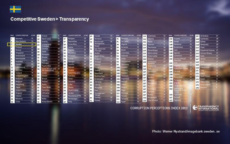 Du hittar de 13 sidmallar som finns att välja bland när du klickar på Ny bild på startfliken.