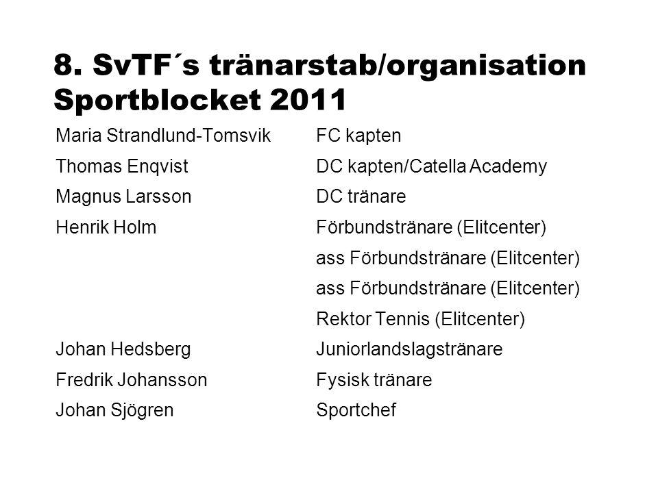 8. SvTF´s tränarstab/organisation Sportblocket 2011 Maria Strandlund-TomsvikFC kapten Thomas EnqvistDC kapten/Catella Academy Magnus LarssonDC tränare